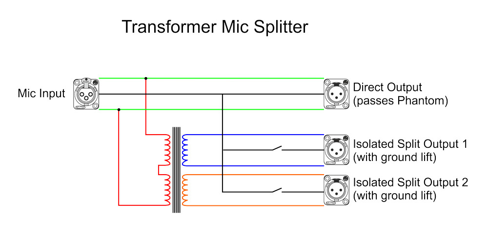 Q  How best can I split a mic signal?