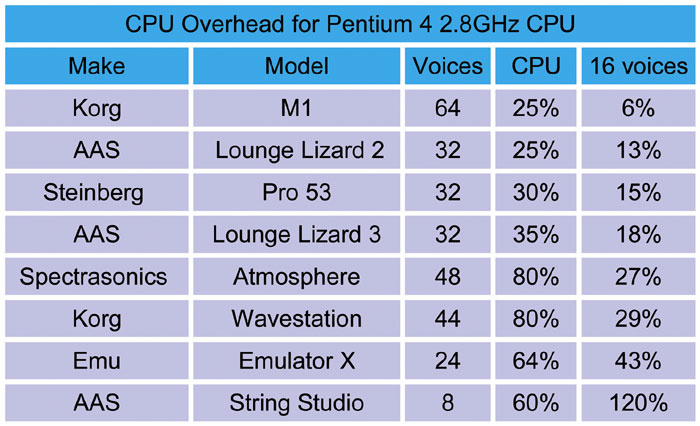 PC System Overload Problems & Workarounds