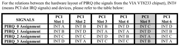 Q  How can I resolve an IRQ conflict?