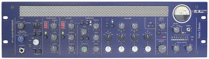 Q  Why does 'Class' matter in an amplifier?