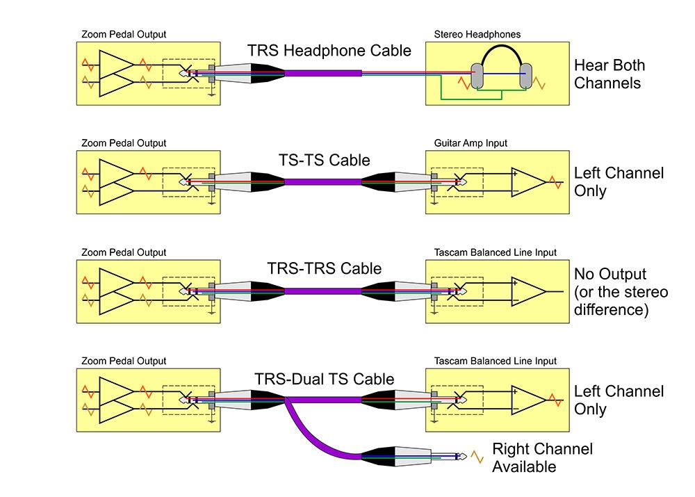 Stereo Xlr Wiring Diagram