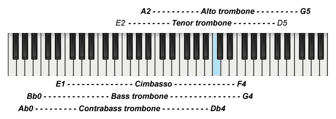tso_pt6_03_trombone_family_ranges p.n5wteSfQYYX0MnFmgeDwzz7NrgUFtS the sampled orchestra part 6
