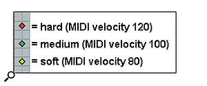 Effective Drum Programming: Part 1 - Velocity level colour key.