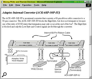 Attaching multiple narrow and wide SCSI devices internally to your PC is fairly straightforward, as long as you have a wide device on the far end of the chain.