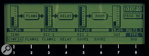 Alesis A6 Andromeda Effects send levels shown in the LCD.