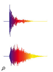 Using a fast‑attack percussion sound, such as the top waveform (above), can encourage overly rigid performances, so try using a slower‑attack sound such as a shaker (shown in the lower waveform) instead.