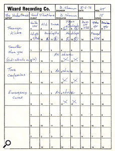 The track sheet for 'Teenage Kicks'.