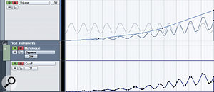A volume automation track for an audio channel has been used with trim mode to layer a sine curve (light grey) with a parabolic curve (light blue), to produce the automation curve shown in dark grey. This curve has then been copied and pasted into a Monologue filter cutoff automation track to give a sine‑based automation that gradually increases in amplitude.