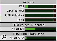 The System Usage window displays Elastic Audio activity separately from RTAS plugin overheads.
