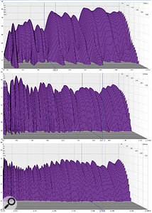 Waterfall plots were used to tune the time and frequency domain responses of the live room at Magnetophon.