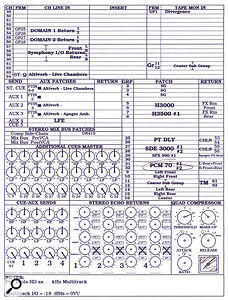 A selection of Bob Clearmountain's outboard and console recall sheets.