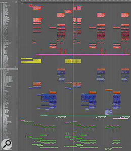 This composite screenshot shows the Logic Arrange window for 'Starships', as organised and colour-coded by Trevor Muzzy. Drums, at the top, are red; electric guitars in yellow; synth basses in orange and other synths purple; and lead and backing vocals in dark and light green respectively.