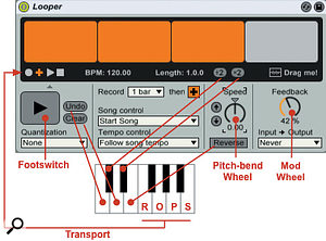 1: Here is one way to set up Looper as a Pre-mode send effect on a Return track. Suggested MIDI mappings are shown in red. The keyboard mappings are convenient if you use a secondary keyboard as a control surface (I use key range C-2 to B-2), but button controllers will do as well. For triplet delays, as described in the text, ensure that the mapped pitch-bend range is centred at 7 (-5 to 19, for example).