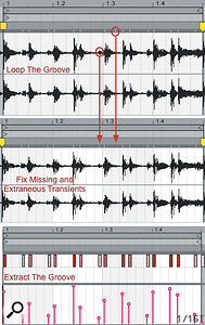 At the top aone-bar audio loop has been culled from adrum solo — a1/16T grid clearly comes closest to matching the Transient markers. The two red circles identify one missing and one extraneous Transient marker and those have been fixed in the middle graphic. The groove extracted by dragging the modified audio clip to the Groove Pool is shown at the bottom.