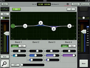 The four-band parametric channel EQ. Adjustments can be made either via the horizontal sliders or by dragging the graph directly.