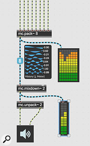 Packing and unpacking: converting between traditional mono patch cords and multi–channel cords.