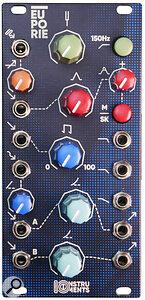 IO‑Instruments Euporie: 12HP, +12V 70mA, ‑12V 70mA.