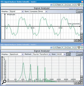 Robin Schmidt's freeware Signal Analyzer is a great tool if you want to learn more about waveforms and harmonics.