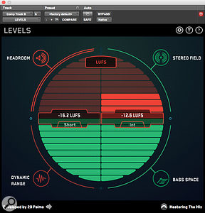 The ability to measure loudness in LUFS is vital when mastering for streaming services.