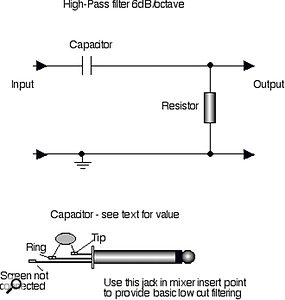 At the top is a high-pass filter circuit using a capacitor and resistor. Below is a high-pass filter lead you can wire up with a capacitor alone, using the input impedance of the insert return as the resistor.