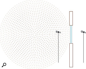 Once you've matched the sensitivity of two microphones, you can use them to measure how much attenuation awindow is providing.