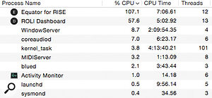 Equator is a  potent virtual instrument, but as the little screen grab of OS X's Activity Monitor shows, in combination with the Dashboard utility it isn't shy about devouring your CPU.