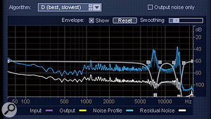 13: RX Advanced's Denoise module has the ability to target noise reduction to specific frequency regions, in this case the peaks at 7 and 15 kHz.