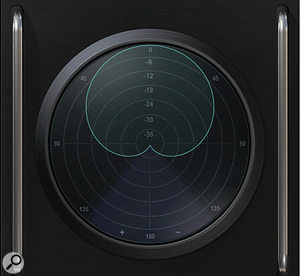 These, according to the Sphere plug-in's Polar Meter, are the actual polar patterns at 1kHz for the Telefunken ELAM 251, Neumann U47 and Sony C800G, all in their cardioid setting. It's no surprise that they don't all sound the same!