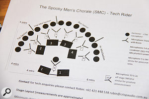 Happily, the Spooky Men's Chorale provide a  detailed technical rider for all their shows.
