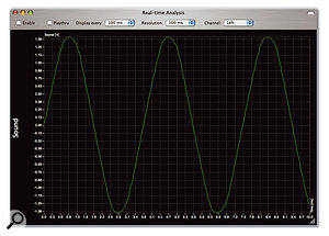 The ARP 2600's sine waveform.