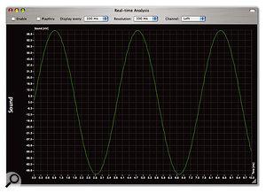 2600V's sine wave.