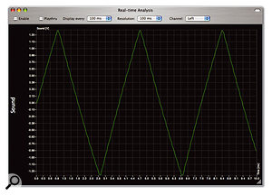 The ARP 2600's triangle waveform.