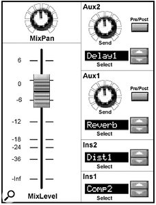 A diagrammatic representation of one of Fahrenheit's mixer channels.