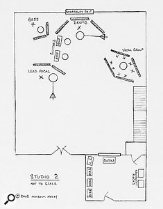 Diagram of the Studio Two layout for the 'Schoolboy Crush'/'Move It' session — the vocal group wasn't there for the latter recording.