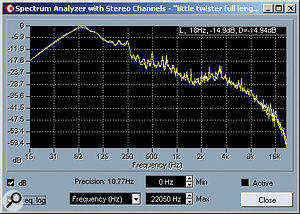 And one after mastering. Note the various differences, including the dip centred just below 2kHz that (hopefully!) takes out a little 'harshness'.