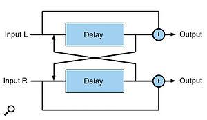 6. A ping-pong delay.