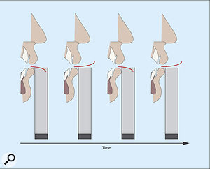 Figure 4: Energising the pan pipe.
