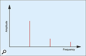 Figure 9: The spectrum of the 'C' in the next register.