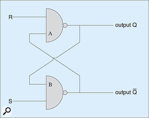 Figure 10: The RS Flip-flop.