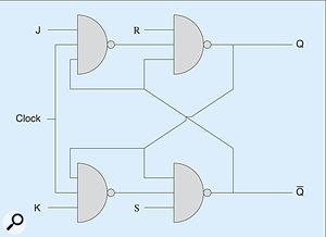 Figure 13: The JK flip-flop.