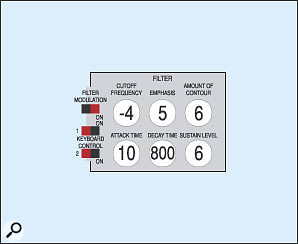 Figure 14: The recorder patch: Minimoog VCF.