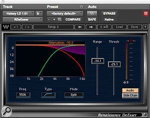 The greatest number of plug-ins were used on Halsey's voice, which typically passed through two Waves Renaissance De-essers, a  Waves SSL Channel and Renaissance Vox, and the SPL Vitalizer plug-in.