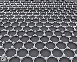 Graphene, an atomic-scale hexagonal lattice made of carbon atoms, has remarkable properties that hold significant promise for the future of loudspeaker design — but we're not there yet!