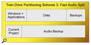 Why & How To Partition Your Music PC Hard Drive