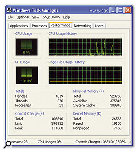 The Windows XP Task Manager displays this lower-left graph, labelled 'PF Usage', but confusingly it doesn't show actual page-file usage, only 'potential' usage under worst-case conditions.