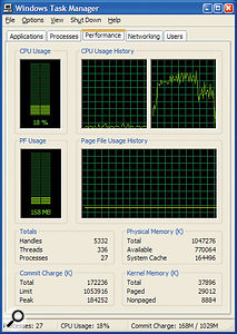 You can check whether or not an elderly software application is able to take advantage of a dual-core processor by looking in the Performance page of Task Manager. This application is clearly only using one of the two cores, as only one of the CPU Usage windows shows any activity.