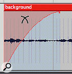 Fades and crossfades can be directly applied to soundbite edges by dragging fade handles. Shown here is the mouse pointer when dragging out a fade (the one with the blue arrows) and when selecting an existing fade (the simpler, curvy X).