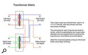 An M-S matrix based around audio transformers.