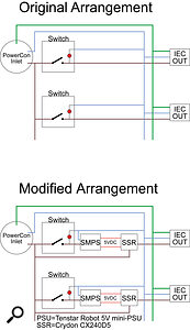 Aschematic for the author's custom switch panel, designed to manage the in‑rush current.