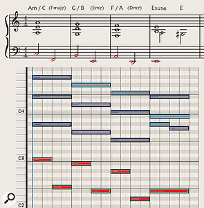 Diagram 4: The same chord sequence with added inner movement. There are only three parts here (first violins, violas and cellos).